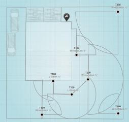 Gardena Planung